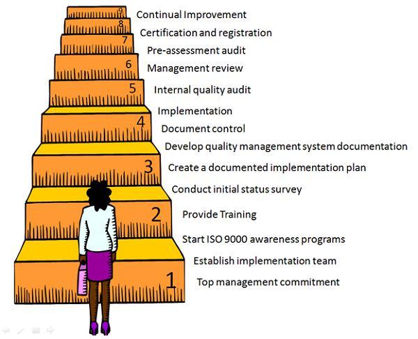 Pelatihan Quality Management Control System