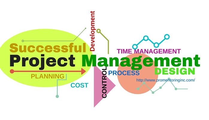 picture of Pelatihan Project Management